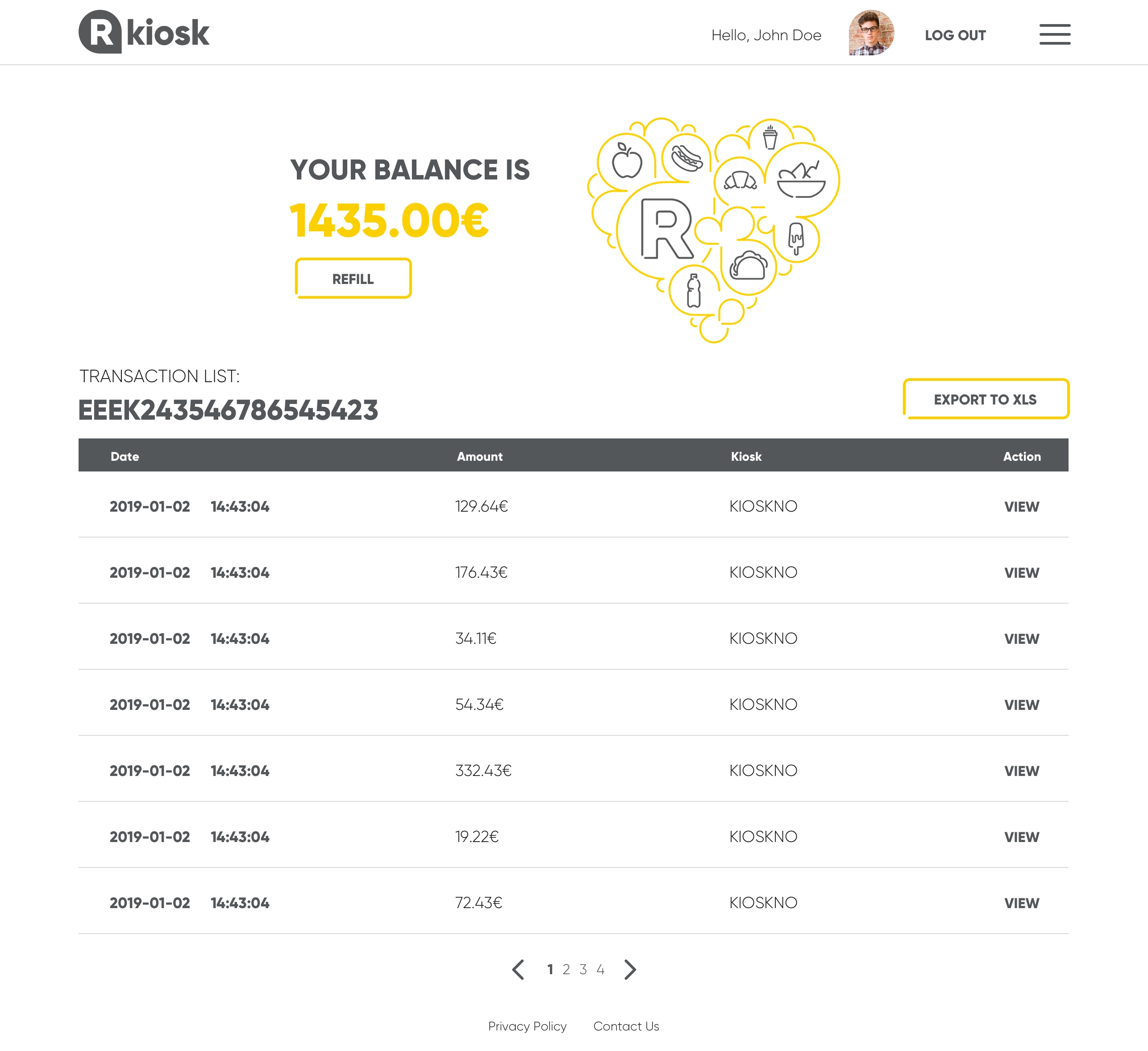 RKIOSKI/B2B platform